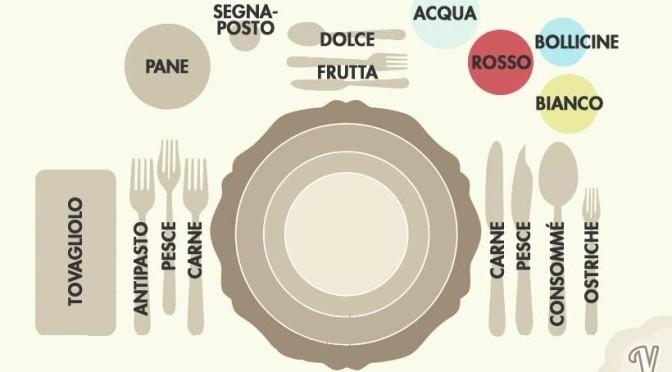 Disposizione Posate A Tavola.La Pizza Si Mangia Con Le Mani O Con Le Posate Silvio Cicchi