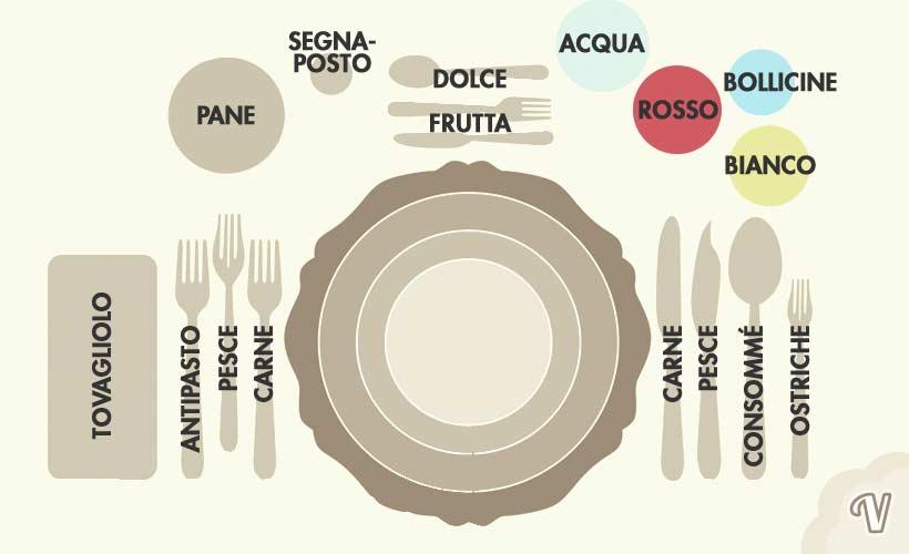 La pizza si mangia con le mani o con le posate silvio cicchi - Galateo a tavola posate ...